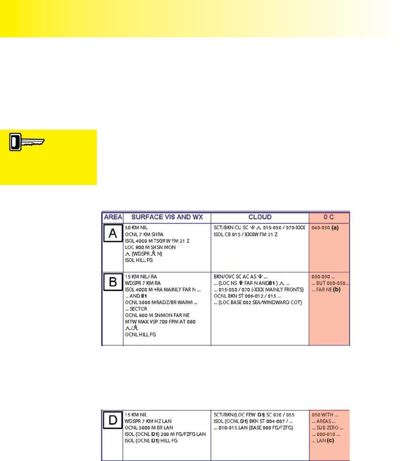 Ppl 04 E2 Str 27