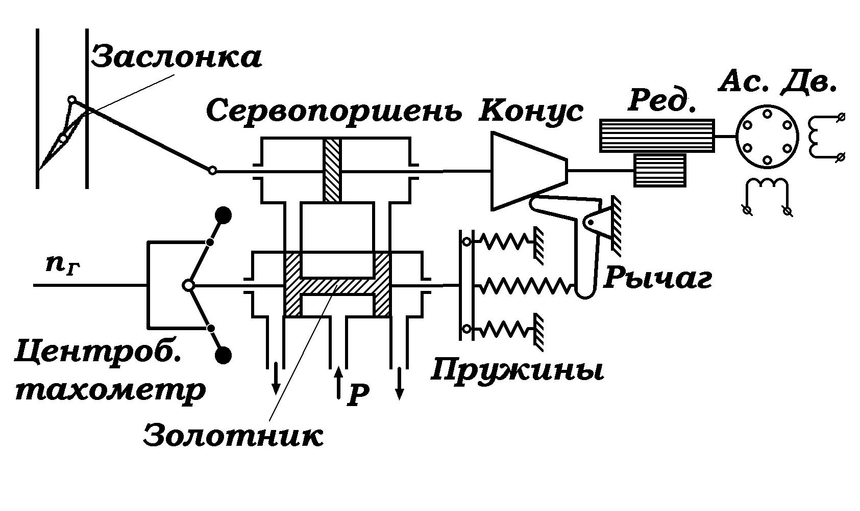 Схема регулятора частоты вращения фото 664