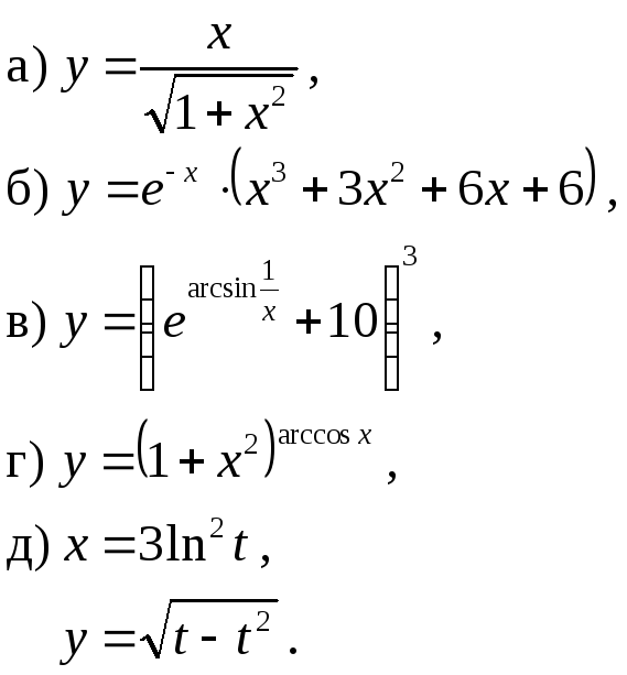 Контрольная работа № Производная функции и её приложения