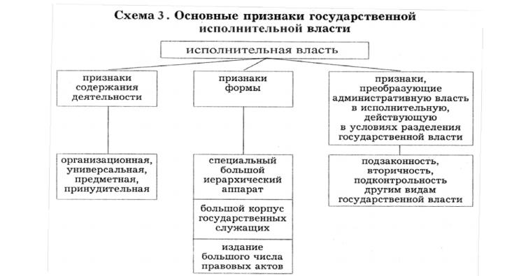Система социального управления доклад отличительные черты кратко 5321