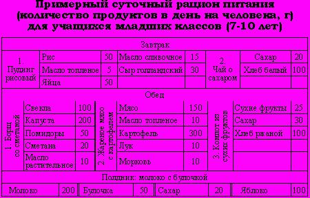 Учебник Гигиена Румянцев