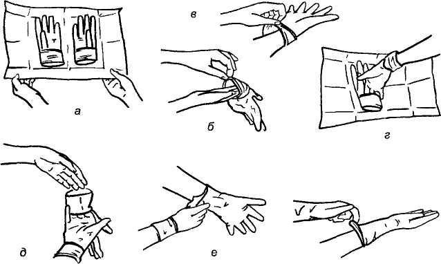 Алгоритм действия одевание стерильных перчаток