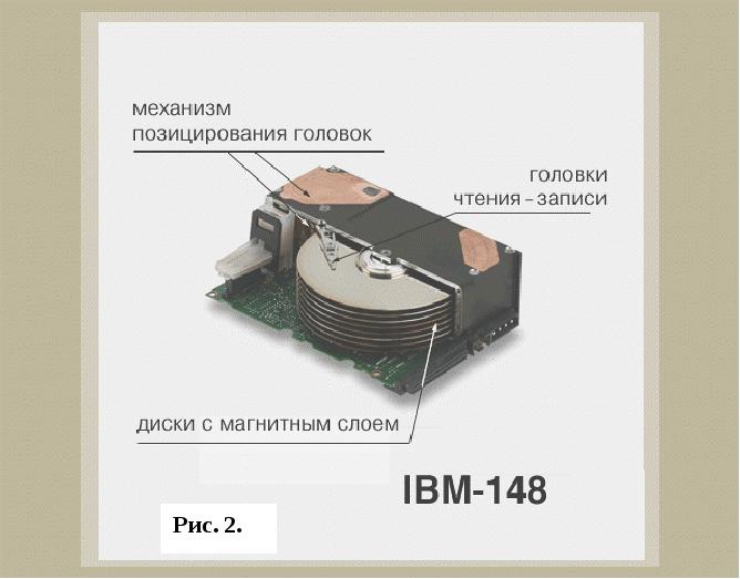 Жесткие магнитные диски реферат 514