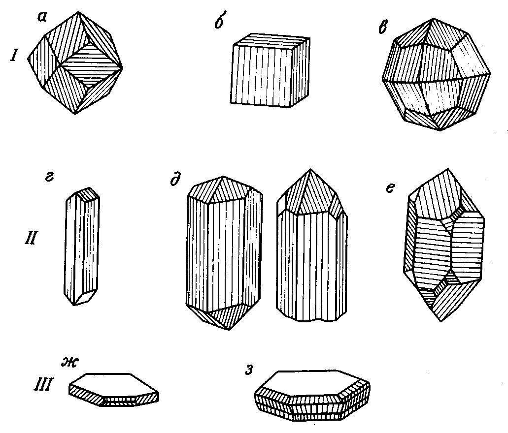 Формы кристаллов картинки