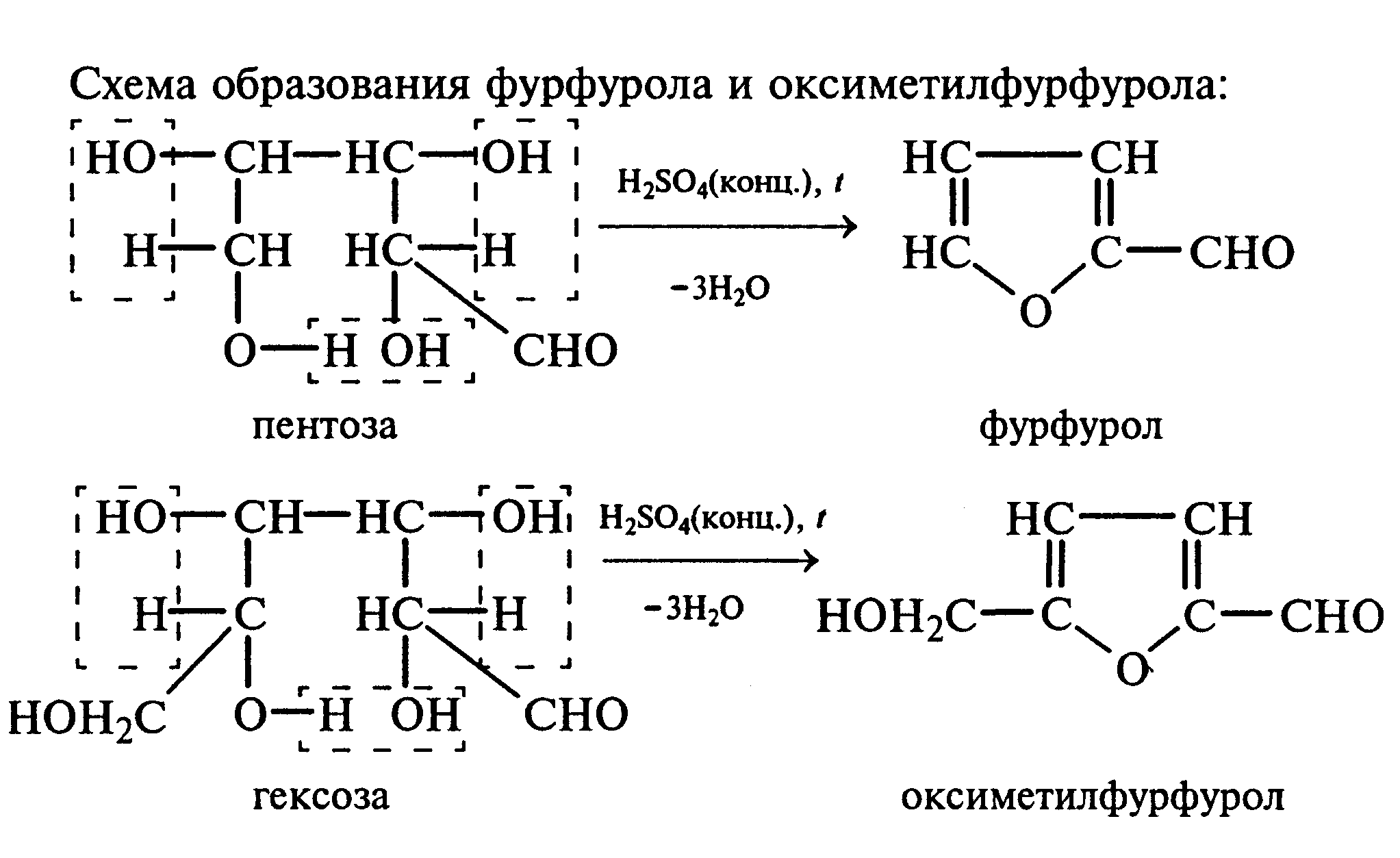 плотность 10 серной кислоты