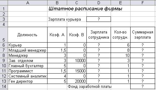 Как сделать график работы для сотрудников 356