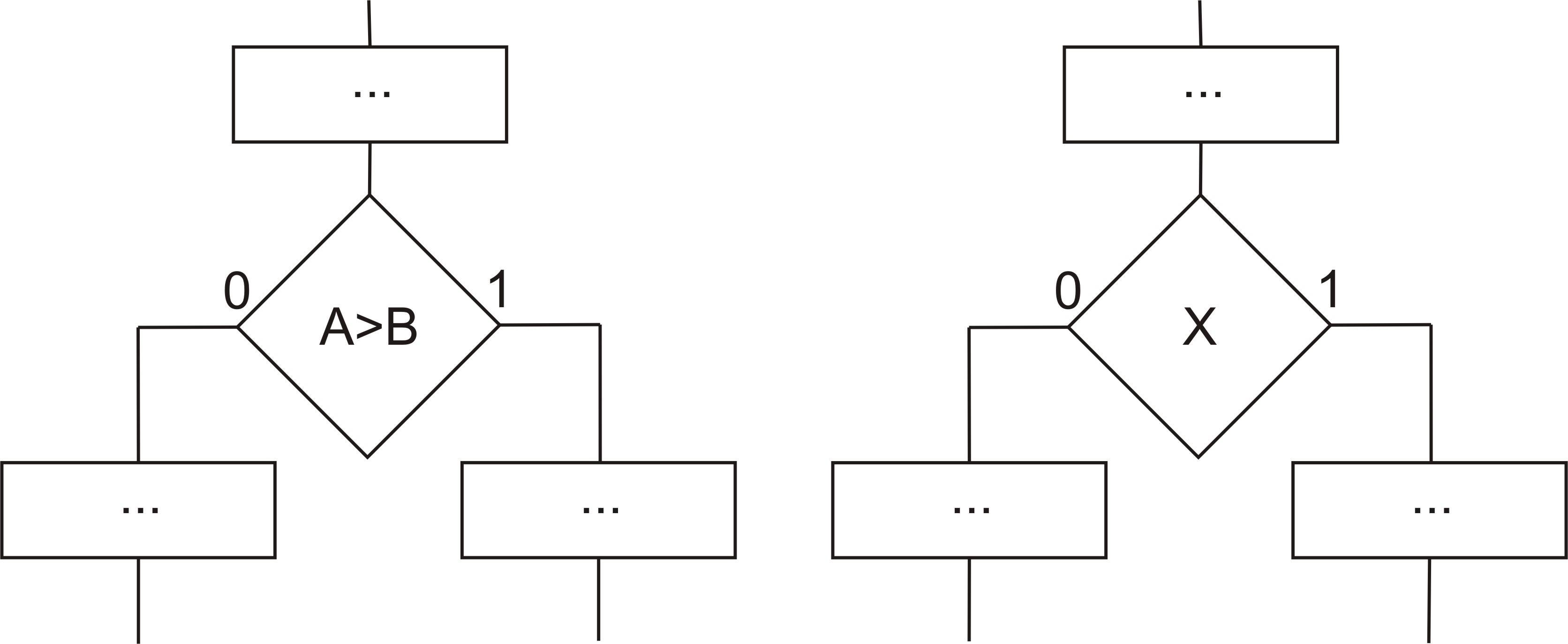 сравнение чисел со знаком в vhdl