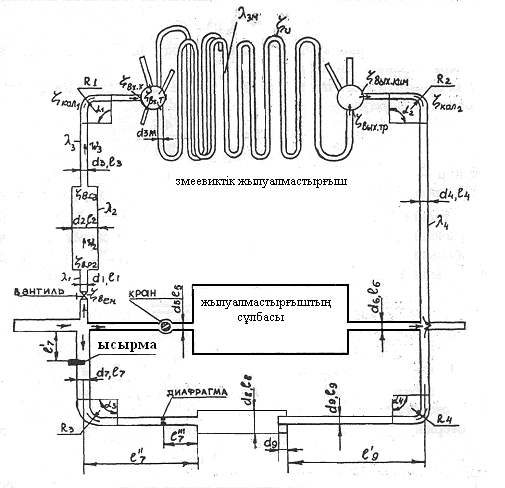 Теплообменник т 1 сопротивление как проверить битермический теплообменник