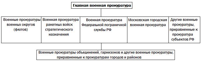 Особенности взаимодействия конституционного суда россии и конституционных (уставных) судов субъектов федерации