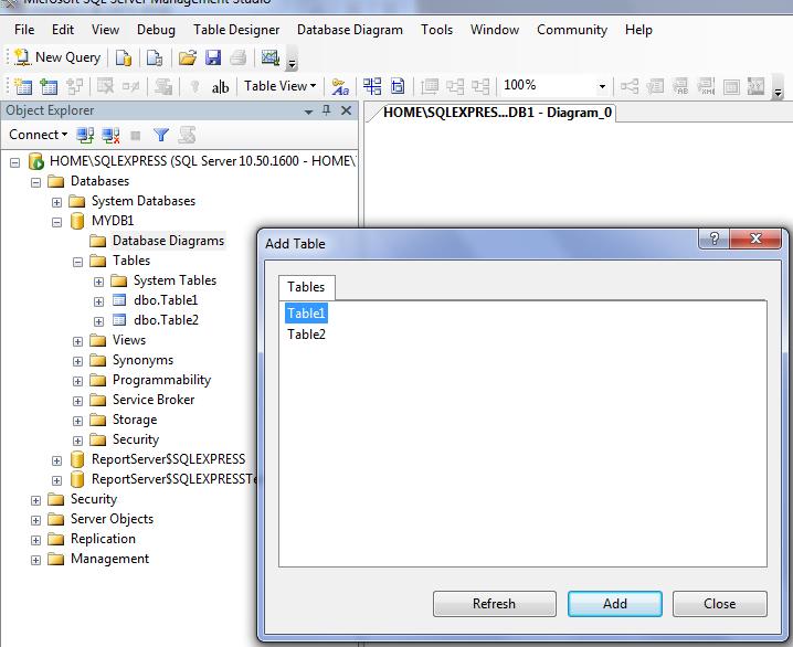 Схема базы данных dbo