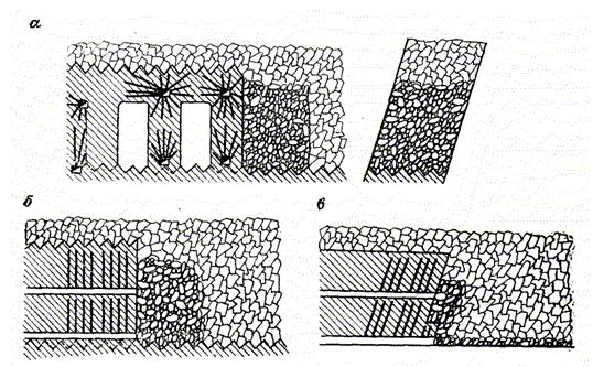 Система разработки картинка