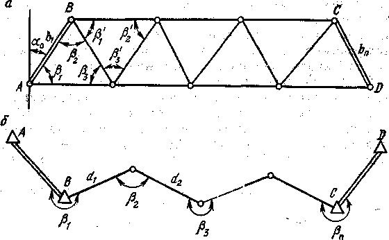 Изображение - Геодезические сети виды и описание img-qiGpEG