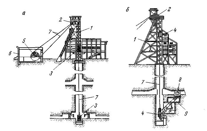 Подъемные шахтные установки реферат 1279