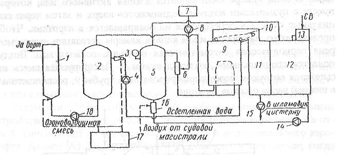 Расчет напорного гидроцилиндра для очистки сточных вод