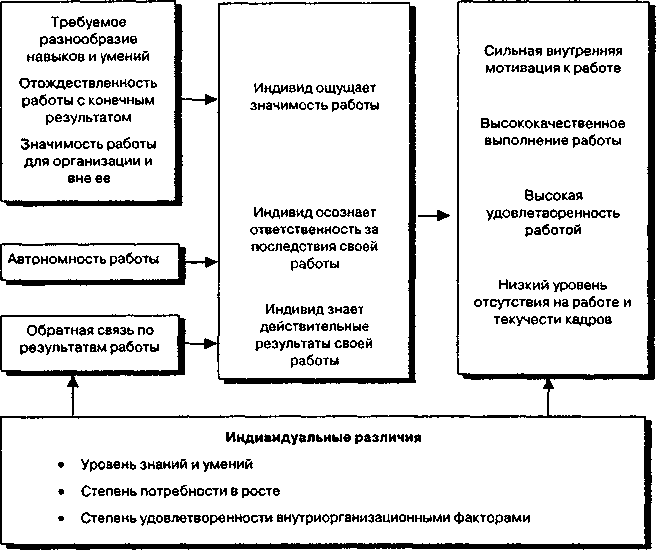 Работа модели характеристика виталий кузнецов отзывы