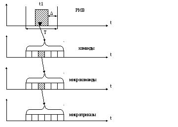 Обмен решениями задач решение задач с циклом for на паскале