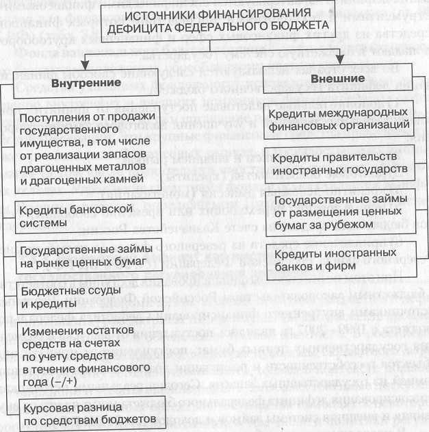 Функции государства в условиях изменения статуса государственных и муниципальных предприятий