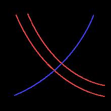 Реферат по экономике на тему Законы спроса и предложения  Кривую d в экономической литературе называют кривой спроса Проецируя на нее цены можно определить как изменится величина спроса при изменении цены