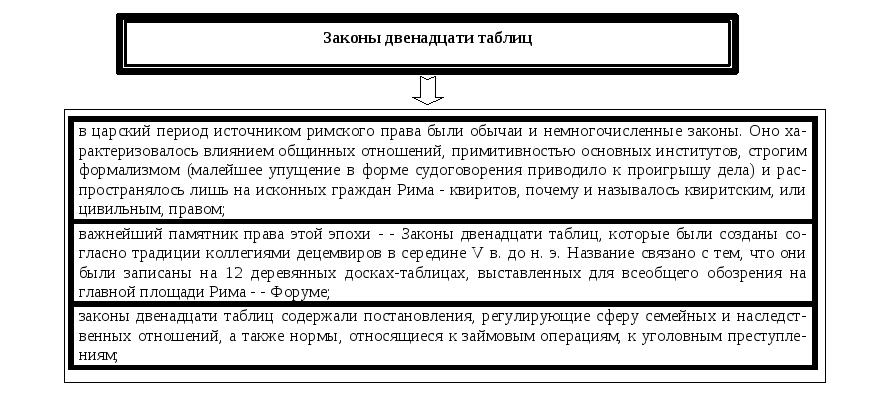 уголовное законы право таблиц 12