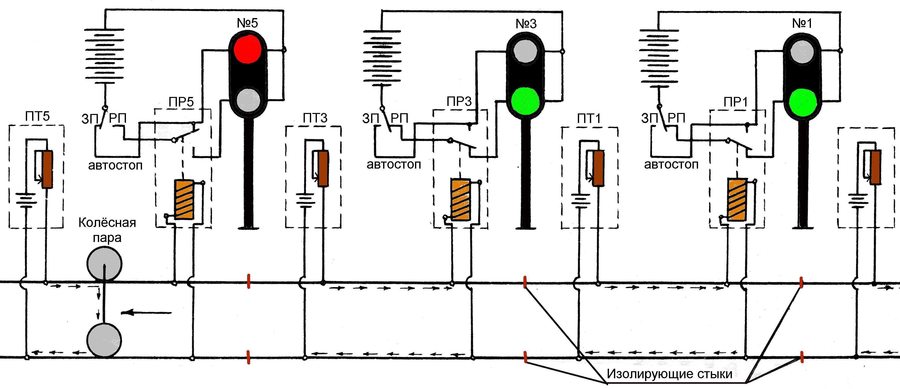 Схема автоматики фидера контактной сети переменного тока