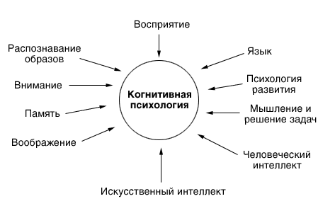 Решение задач на восприятие симметричные многочлены в решении задач
