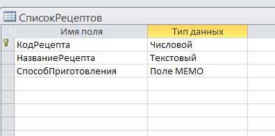 База данных рецепты