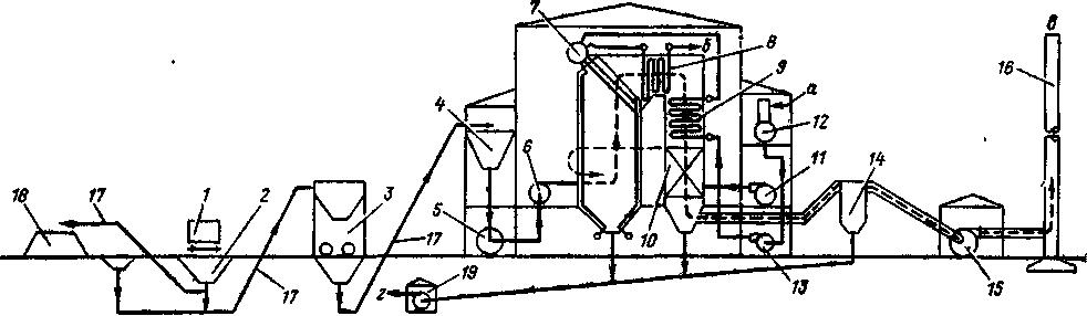 Питательный транспортер купить верхний транспортер ткани