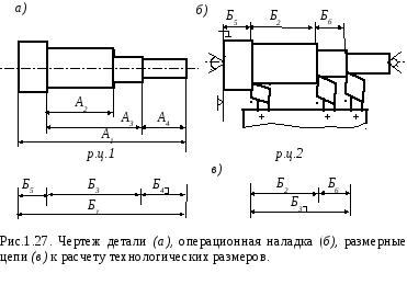Решения задач на размерные цепи задача про воздушный шар решение