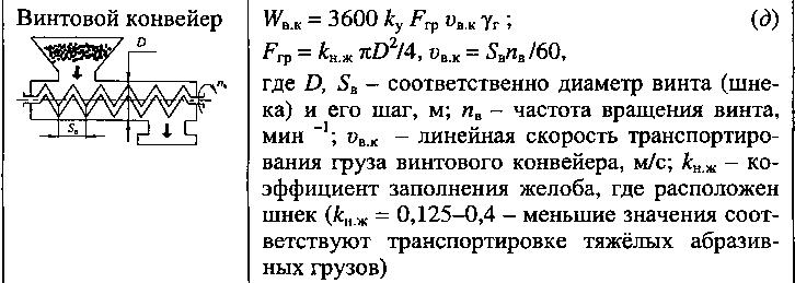 Производительность винтового конвейера формула какие права на транспортер
