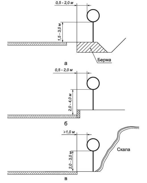 Схема установки дорожного знака фото 443