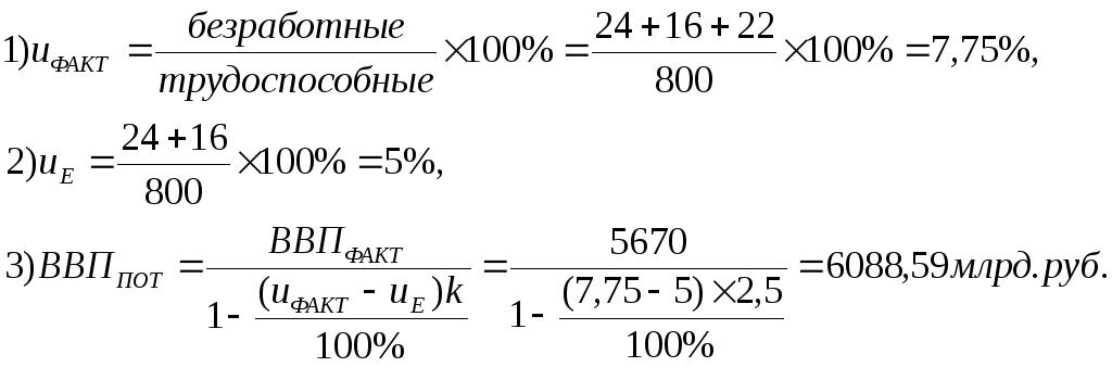 Решение задач по закону оукена пример решения задач по затратному подходу