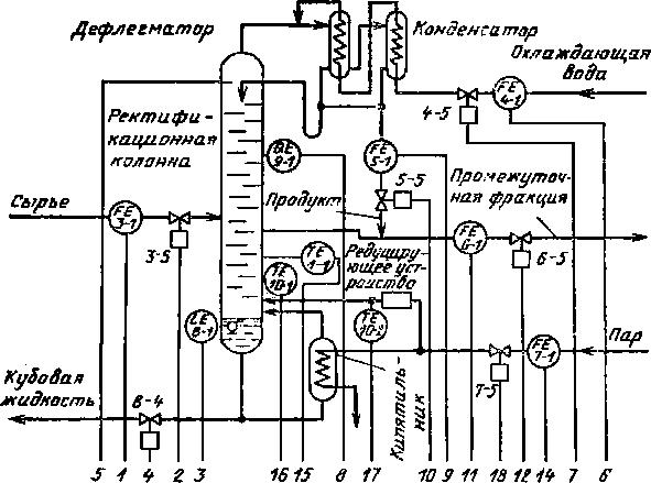 Транслятора и компиляторы общая схема работы