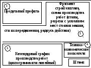 Структура и состав курсовой работы  Схема оформления графической части работы