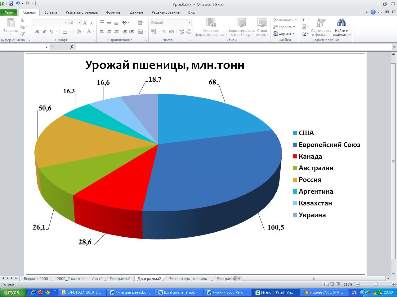 Создание смешанной диаграммы - Служба поддержки Office 72