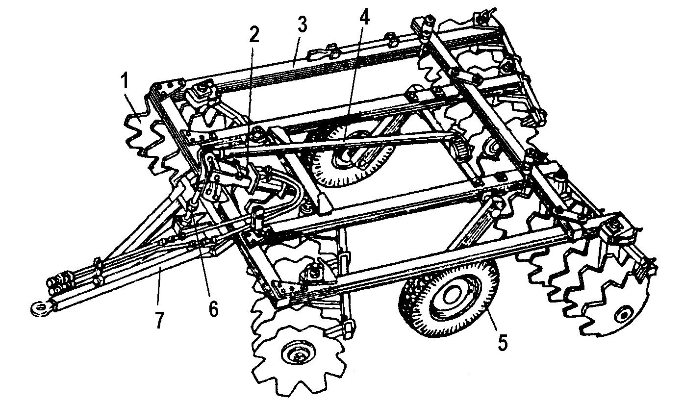 Реферат машины для основной обработки почвы 2604