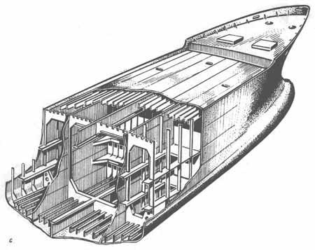уход за палубами и грузовыми трюмами на судне