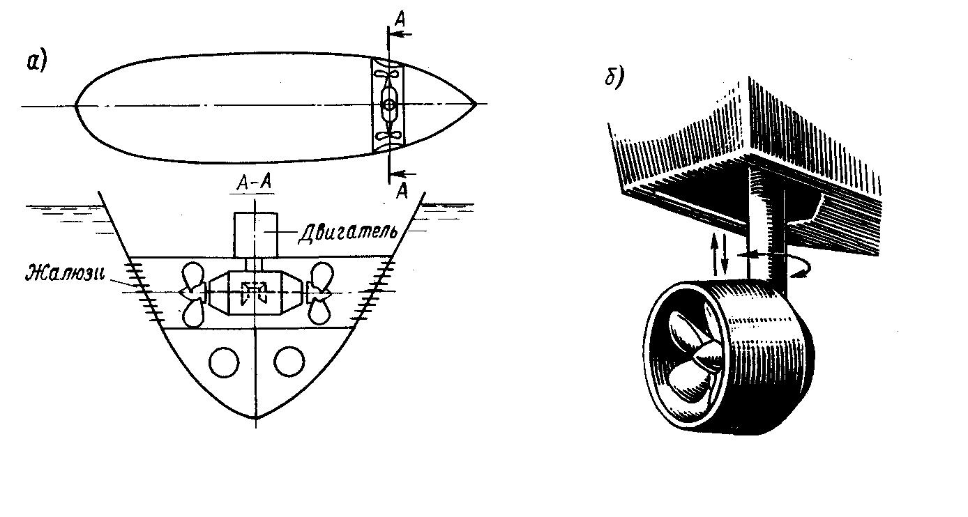 Схема трюмных систем