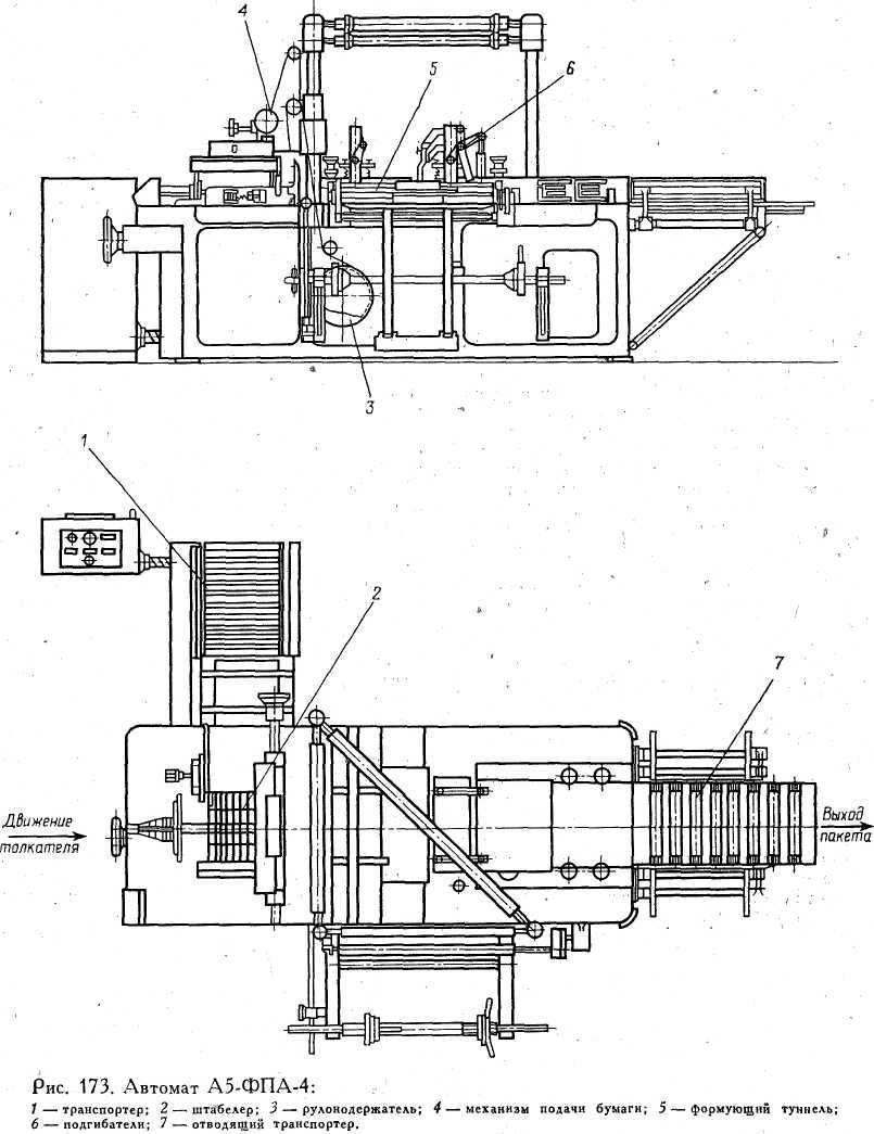 назначение и схема работы электростатической плиты