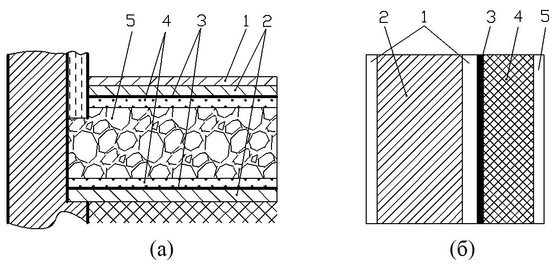 Низкотемпературная гидроизоляция мастика под линолеум цена