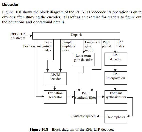 16  Speech encoding  Lpc encoder