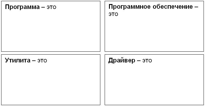 Ответ на контрольный вопрос Письменно ответить на контрольный вопрос соответствующий номеру Вашего варианта