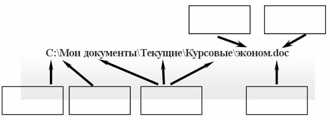 Ответ на контрольный вопрос Рис 1 Основные определения