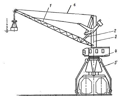 Схемы портального крана