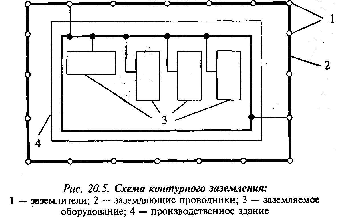 трёх схема заземления производственого цеха Риз