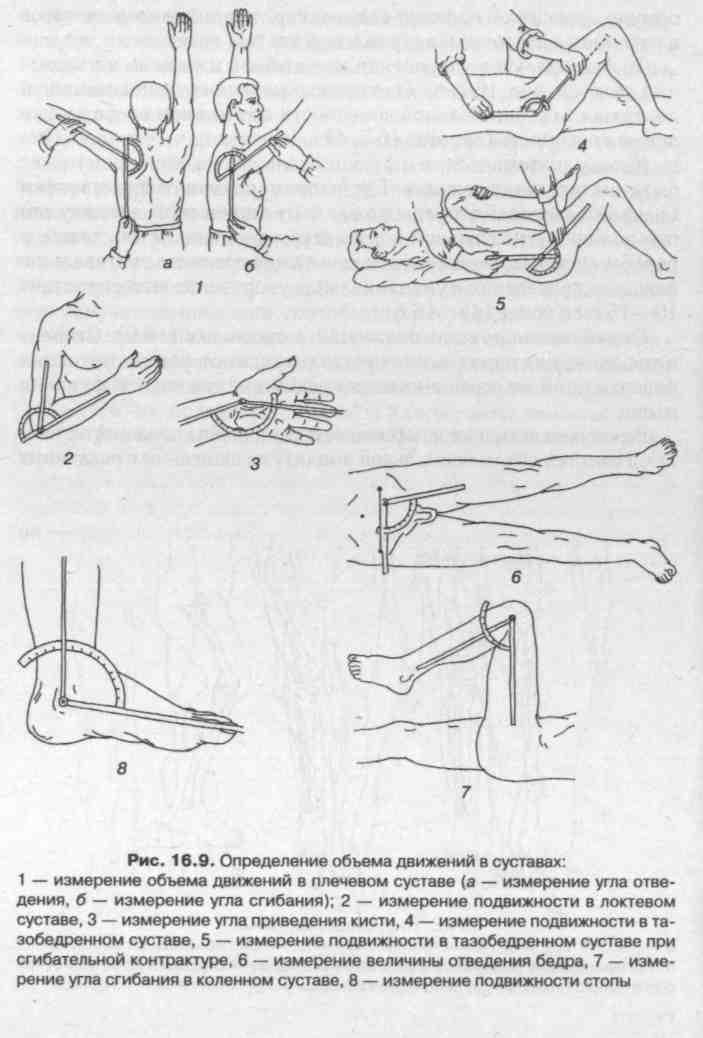 7.3.движение в суставах функциональные суставно-мышечные заболевания внчс у детей