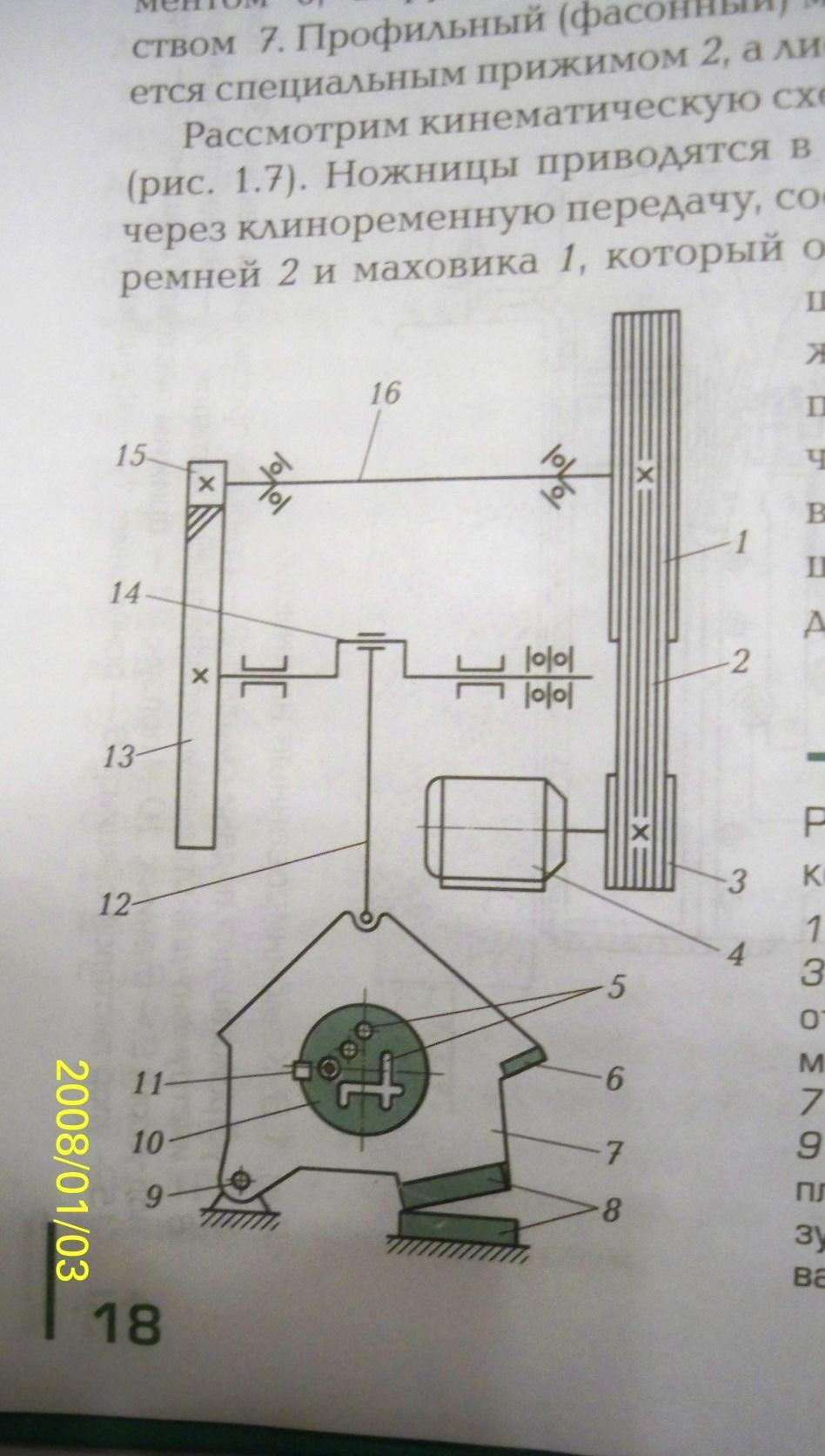 Кинематическая схема ножниц
