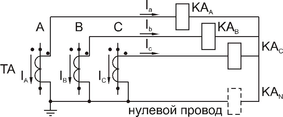 Схемы соединения трансформаторов тока нулевой последовательности