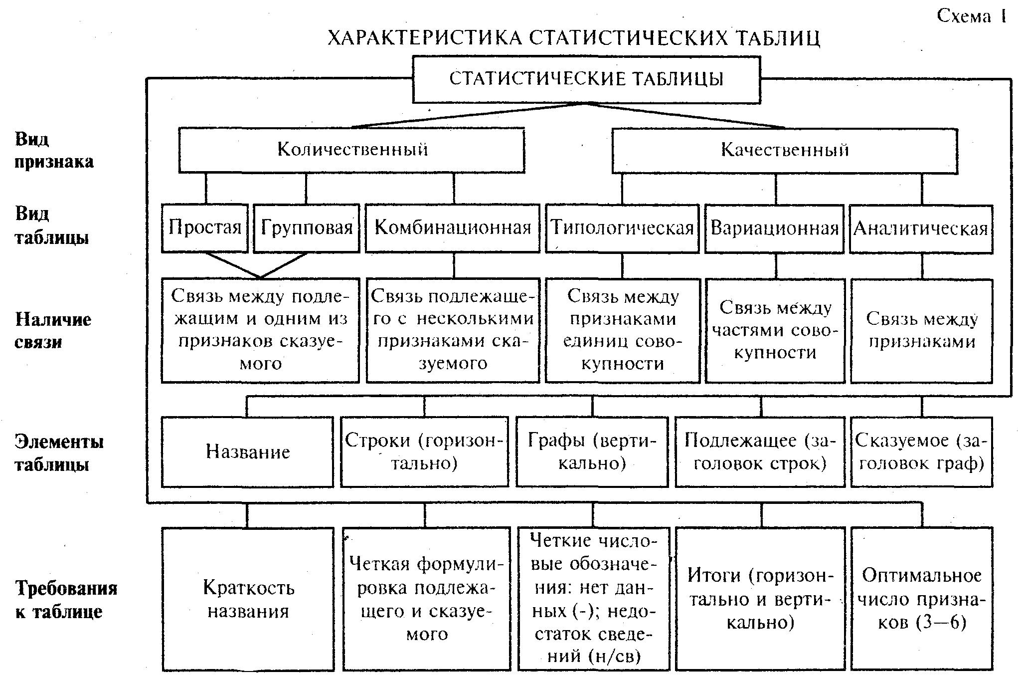 uchebniki-pravovoy-statistiki-skachat