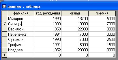 Контрольный лист для студентов всех специальностей кроме  Контрольный лист для студентов всех специальностей кроме 080502 080506 080507 и 080105 Вариант 2