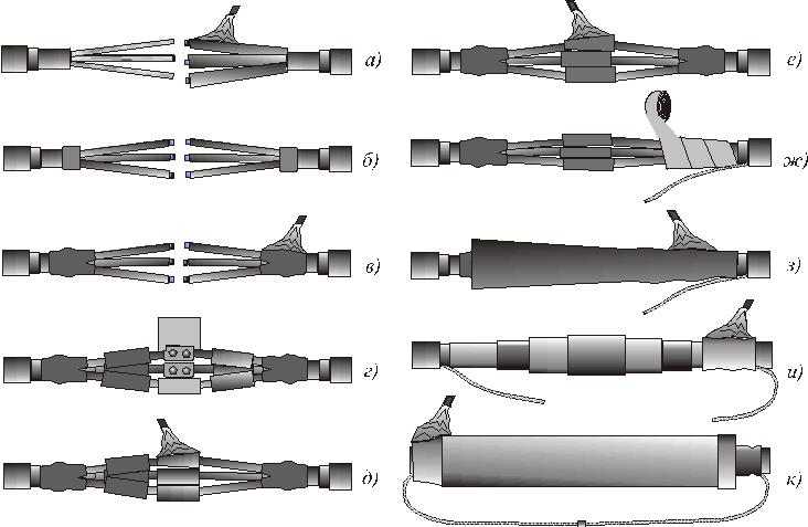 Картинки соединительных муфт кабельных